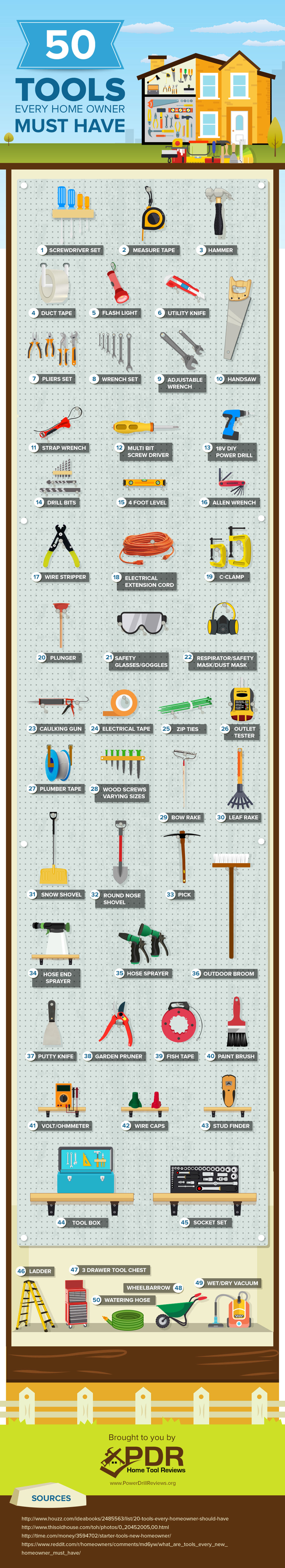 Must-Have-Home-Improvement-Tools-Home-Repair-Infographic