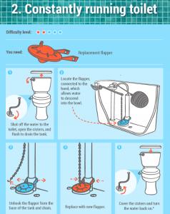 Running_Toilet